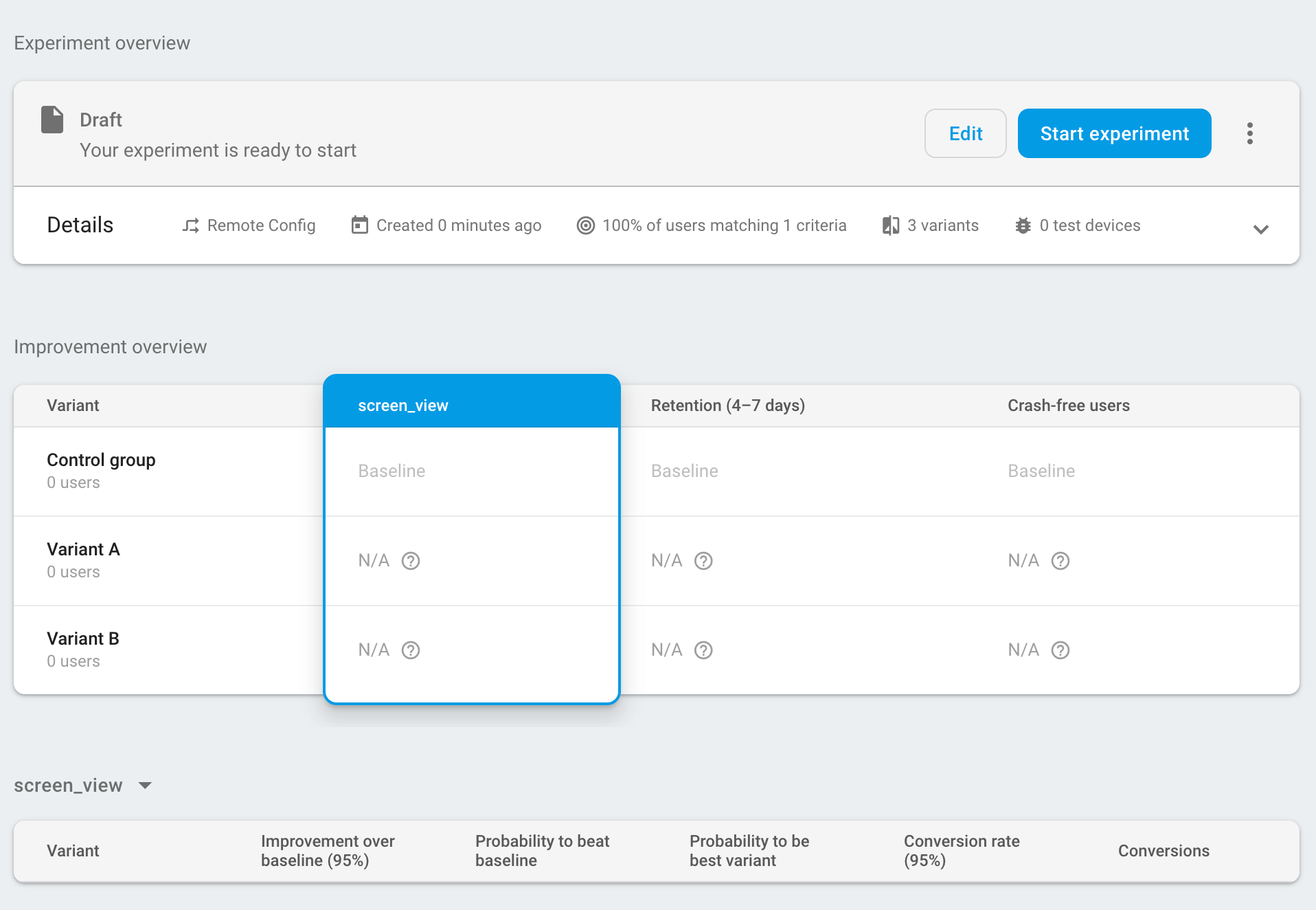 Remote A/B testing final screen screenshot