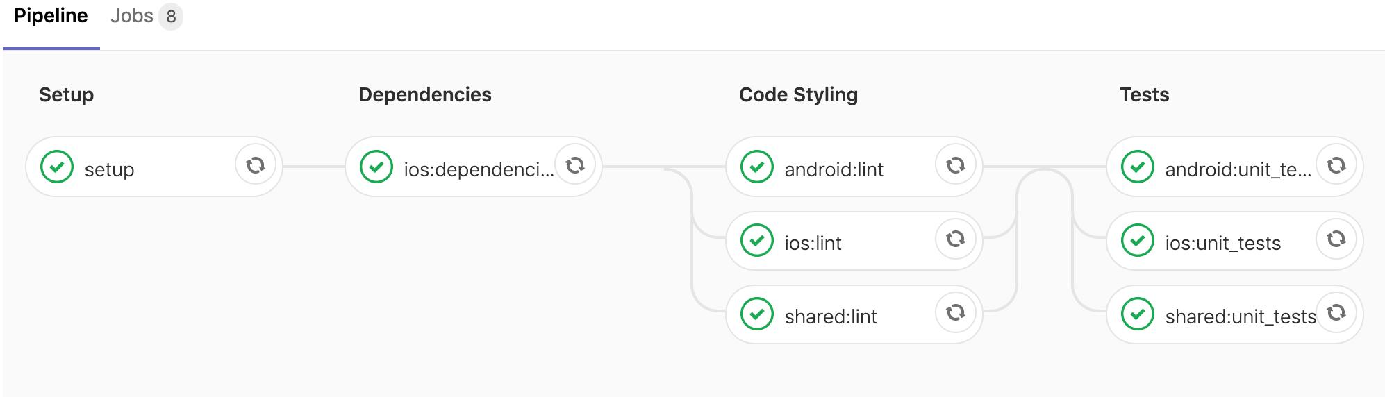 shared jobs screenshot